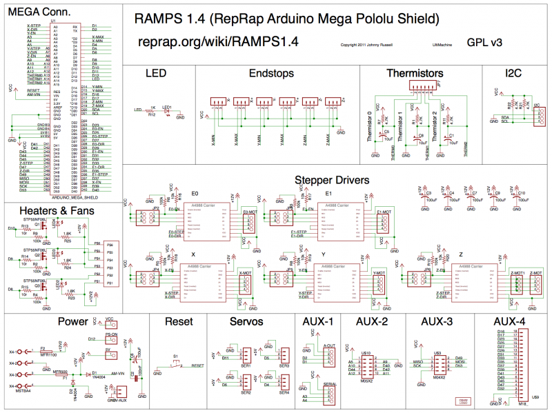800px-RAMPS1_4schematic.png