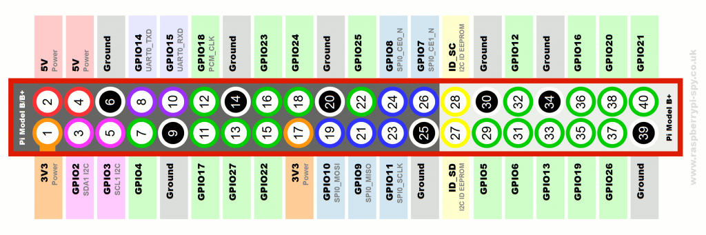 Raspberry-Pi-GPIO-Layout-Model-B-Plus-ro