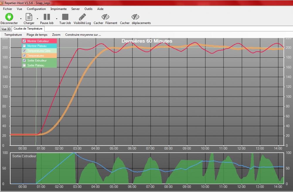 courbe températures.png