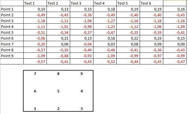 2016-04-07 13_09_08-Microsoft Excel (Échec de l'activation du produit) - Classeur1 (version 1).xlsb .jpg