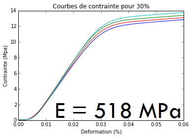courbe 30PRCT.png