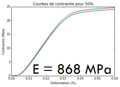 courbe 50Prct.png