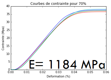 courbe 70Prct.png