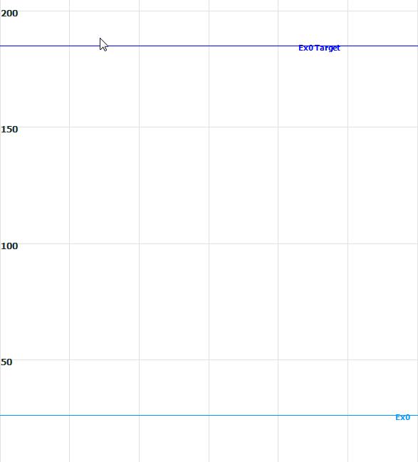 Temperature graph.png