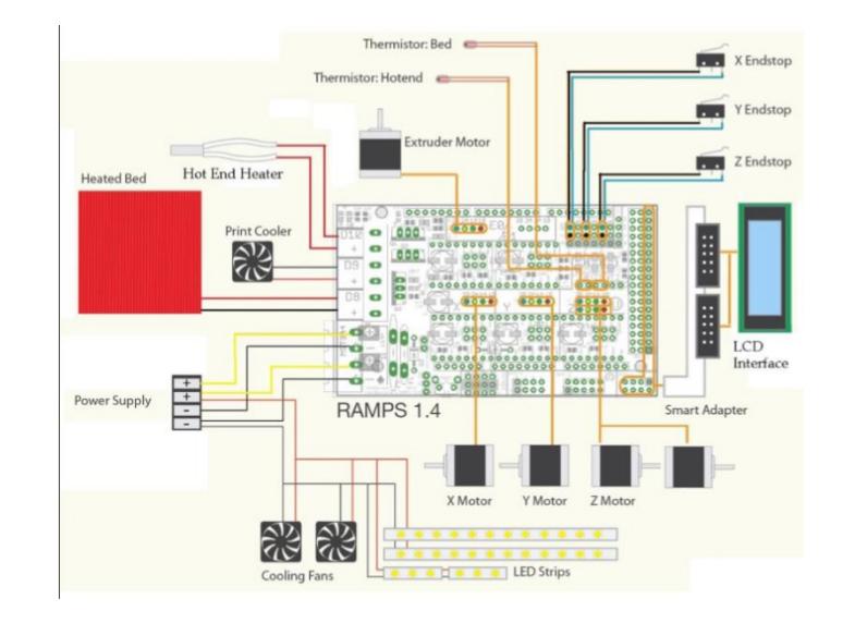 schema electrique prusa.jpg