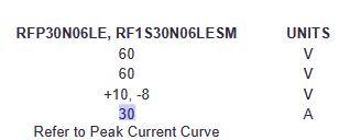 2016-10-20 18_46_50-RFP30N06LE, RF1S30N06LESM 30A, 60V, ESD Rated, 0.047 Ohm, Logic Level N-Channel .jpg