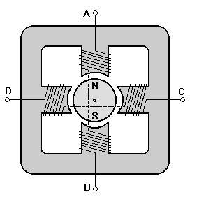 2017-01-18 15_42_12-Séquence de commande des moteurs pas à pas.jpg