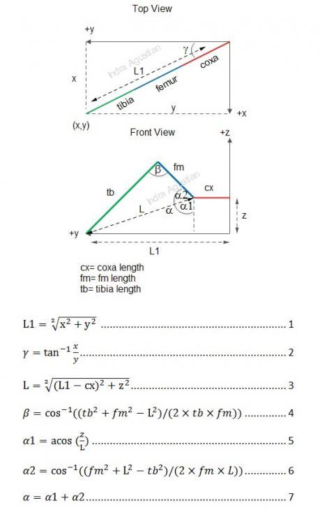 Inverse-Kinematics.thumb.jpg.956437f3b200d0646dec5dd55babbc97.jpg