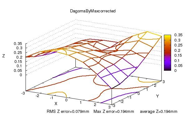 plotG29 (1).jpg