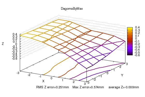 plotG29.jpg