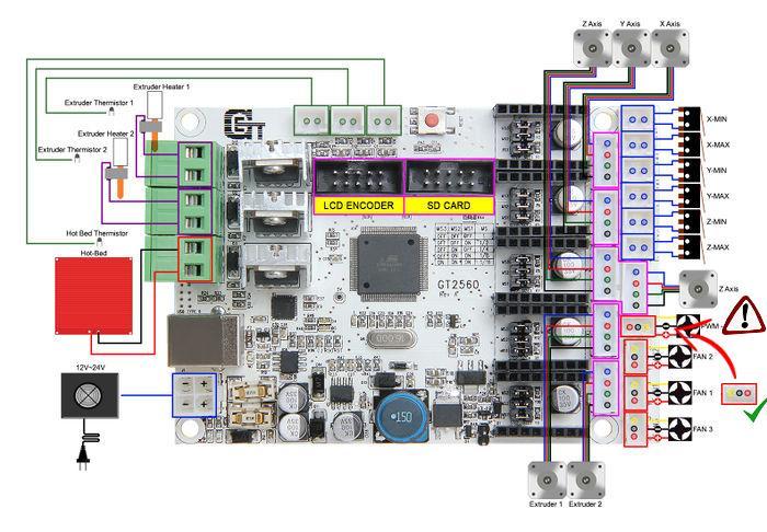 GT2560_wiring.jpg.b8b97aad87a024af5c2cea5a1438ea80.jpg