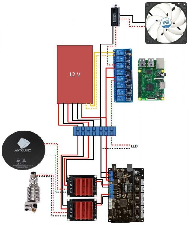 Integration_Kossel.thumb.JPG.8f10ded979398ac0a695963e07f7f596.JPG