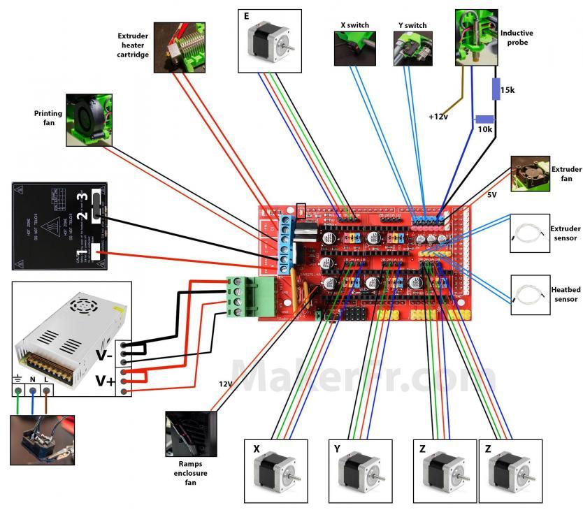 Ramps1.4wiringEN.jpg