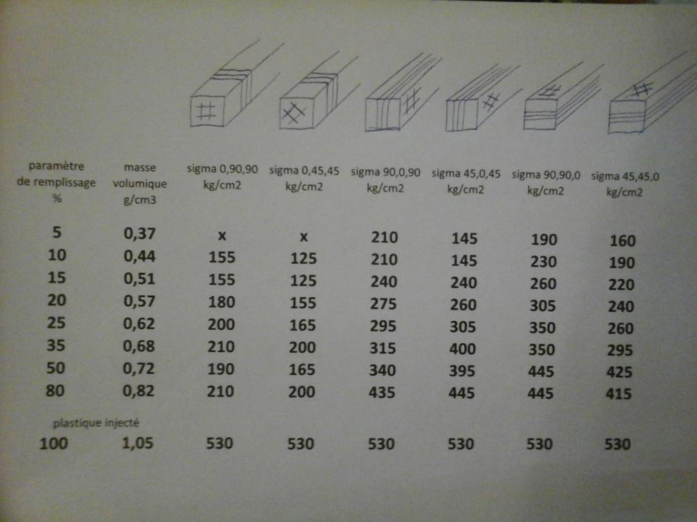 5ab7e1ce79dcd_TableauABSResistance.jpg.6e66f4649e0f5d9069db86e31f2ebc90.jpg