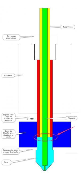 montage-tete-radiateur-tube-teflon.jpg