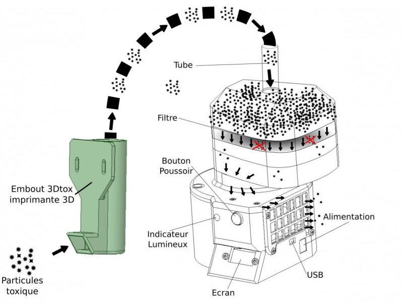 3dtox-le-purificateur-d-air-pour-imprimante-3d.jpg.7dcebef7894a10853a00fe80f501f8f9.jpg