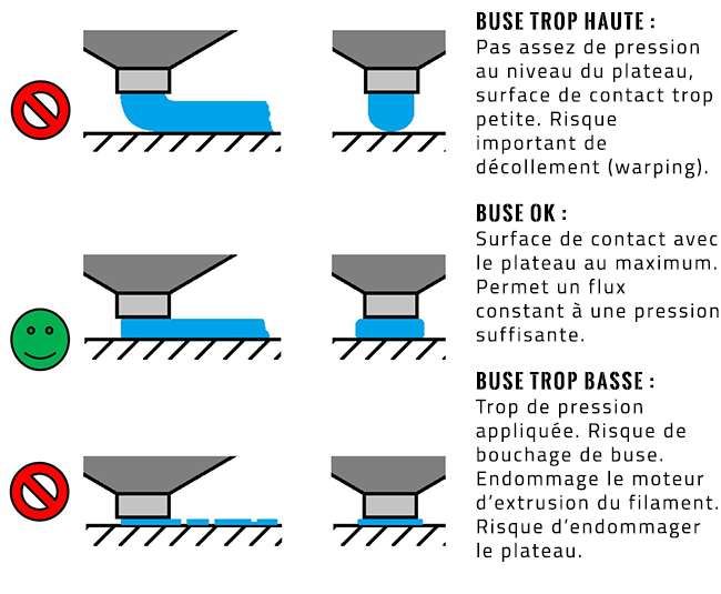 Hauteurs_buse_1ere_couche.png.eaa60ff7fdb4624bb1195ac9ac6a8449.png