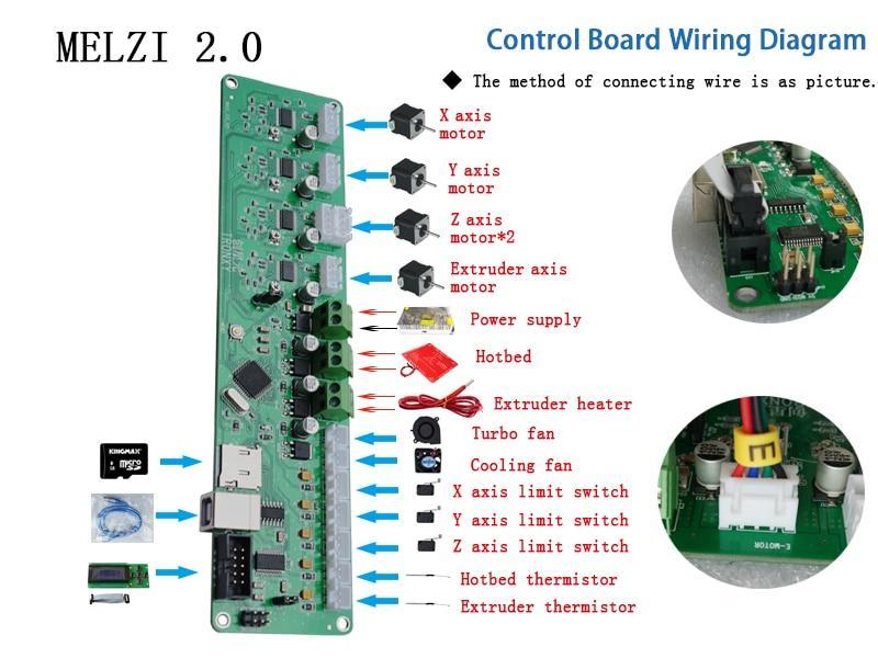 Tronxy-3D-contr-le-de-l-imprimante-Melzi-2-0-PCB-carte-ATMEGA-1284-p-P802M.jpg.7d08b629410273e0e7a7250c9374b29f.jpg