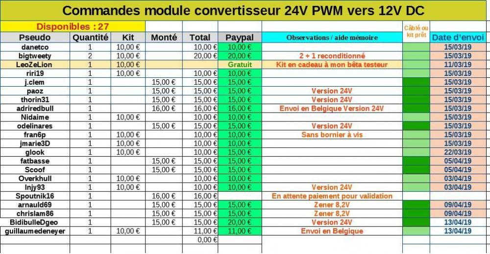 1627234008_Nouveaumodule24to12.thumb.jpg.c0ceb0efc5d2e9ca0674eaca9341faf6.jpg
