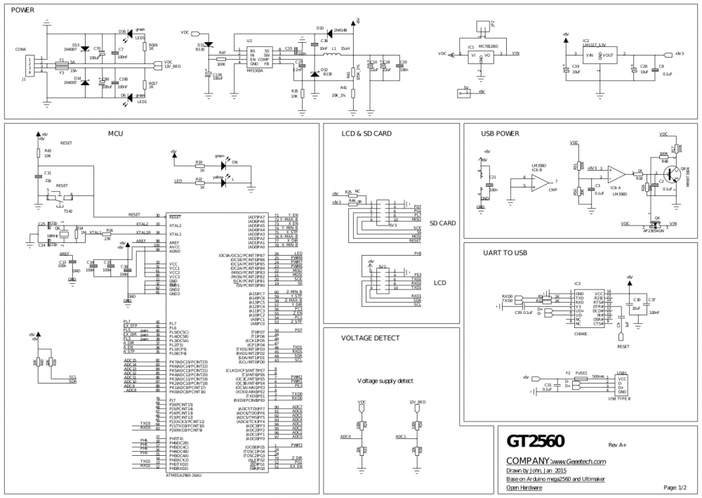 Hardware_GT2560_RevA_1.thumb.png.5a8e875e617b081693195cb06da1f9b8.png