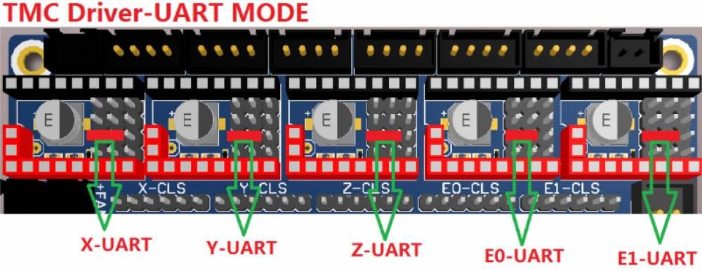 UART.thumb.jpg.b5dfe9b218b80d8e55668ec545ad48fd.jpg
