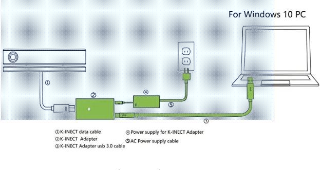 Screenshot_2020-10-23 PeakLead [Édition améliorée] Kinect Adaptateur, USB 3 0 Adapter permettant de connecter Le Capteur Ki[...].png