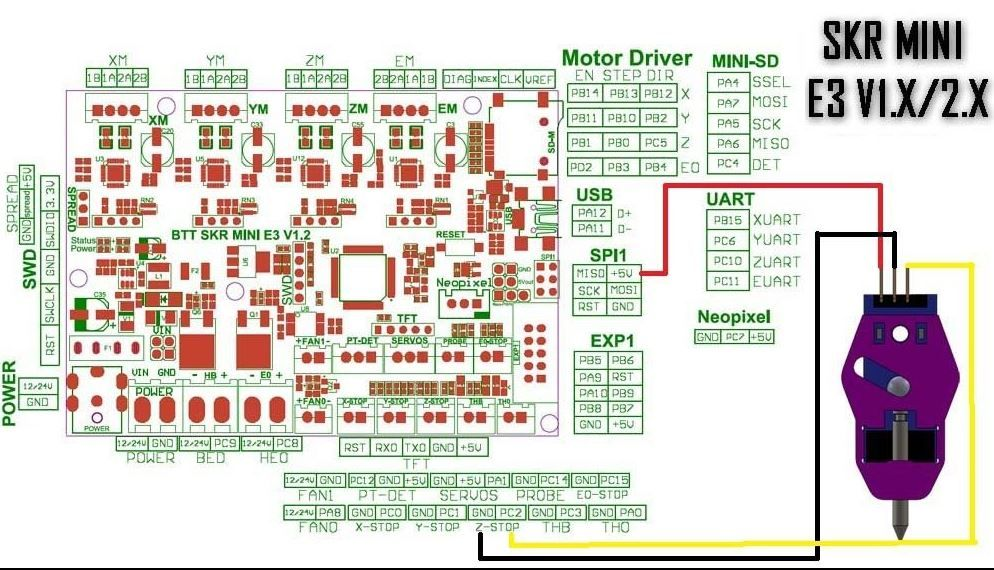 SKR-mini-E3-touchmi.jpg.91a6e19fcaeffaf2a445b8fa39b85eba.jpg