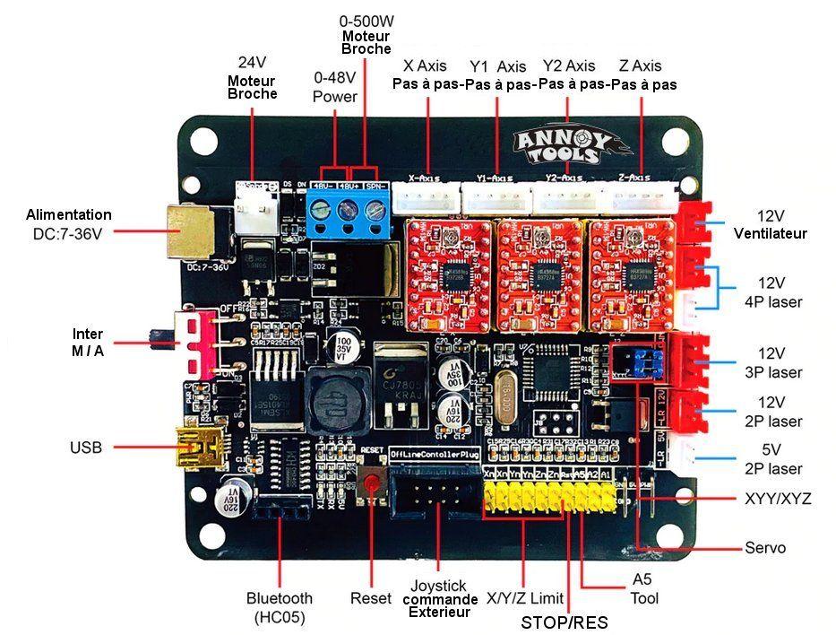 Carte CNC 3018.jpg