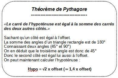 theoreme-pythagore.jpg.414d34647888d183d6376901e62e9586.jpg