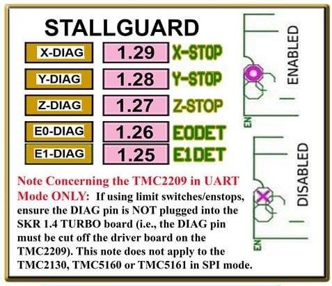 endstop-vs-stallguard.jpg.3e5ed3a2af458f7b57f25c7718f55218.jpg