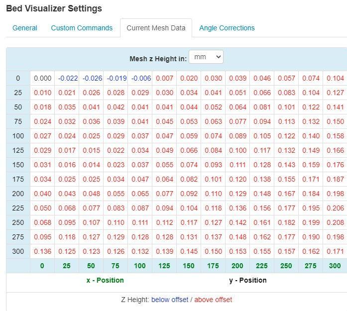mesh-data-20210426.jpg.851deddce40fb18cd910472579aa7e45.jpg