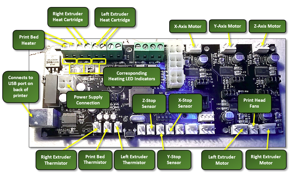 Creatr - Motherboard - All Connections.PNG