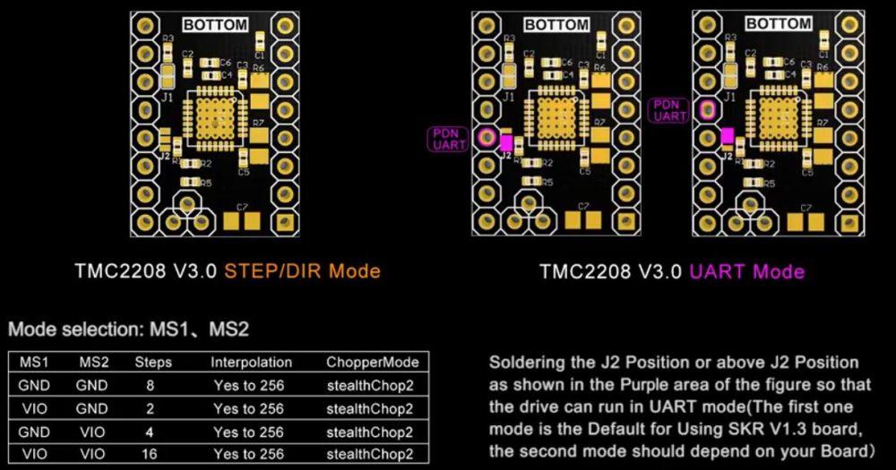 TMC2208 V3.0 - PINs J2 [UART STEP_DIR]_1.jpg