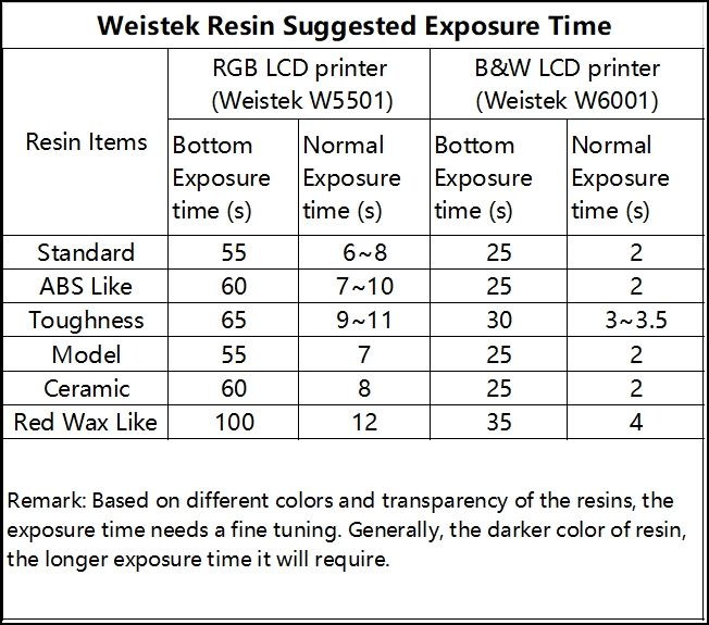 resine-Weisteck.jpg