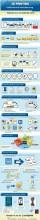 infographie imprimante 3D