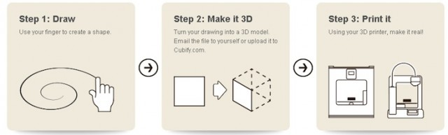 Mode d'emploi Cubify Draw