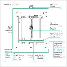 Zortrax M200 détail des composants