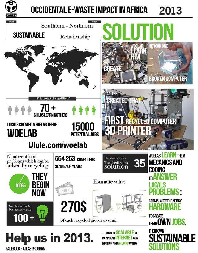 Solution contre le gâchis électronique en Afrique