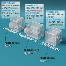 Comparatif rapport volume de l'imprimante/volume d'impression