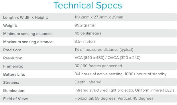 Spécifications techniques du Structure Sensor