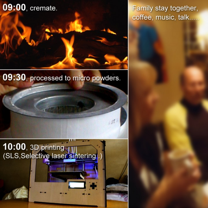 Processus d'impression 3D avec les cendres