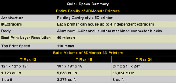 3dmonstr 3d printer specs 2