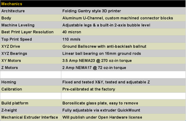 3dmonstr 3d printer specs 3