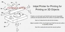 Apple brevet imprimante 3D