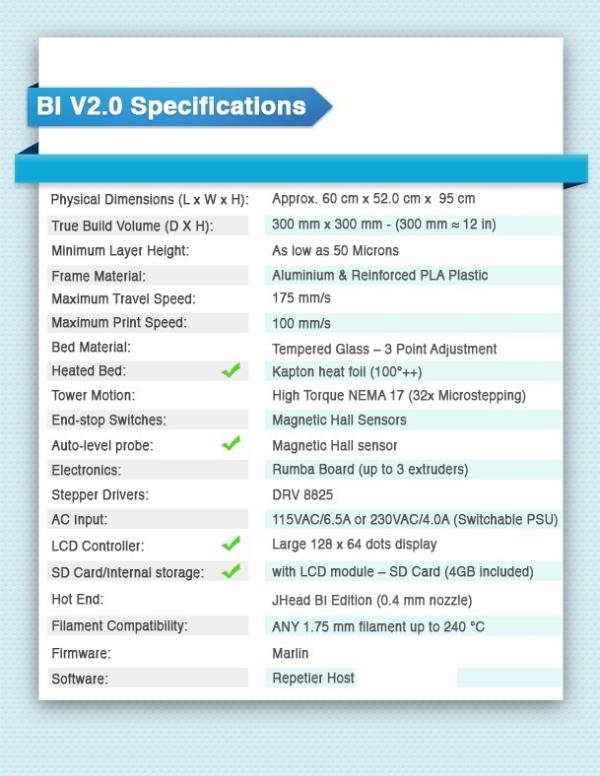 Caractéristiques de l'imprimante 3D BI V2.0