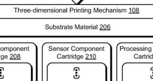 brevet Microsoft imprimante 3D