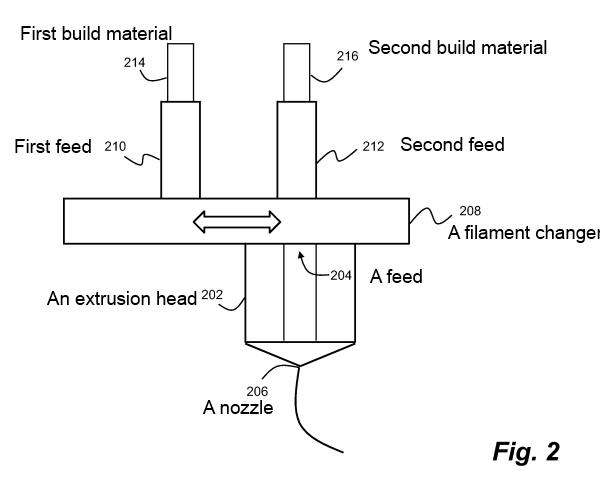 makerbot patent 3d printer one extruder