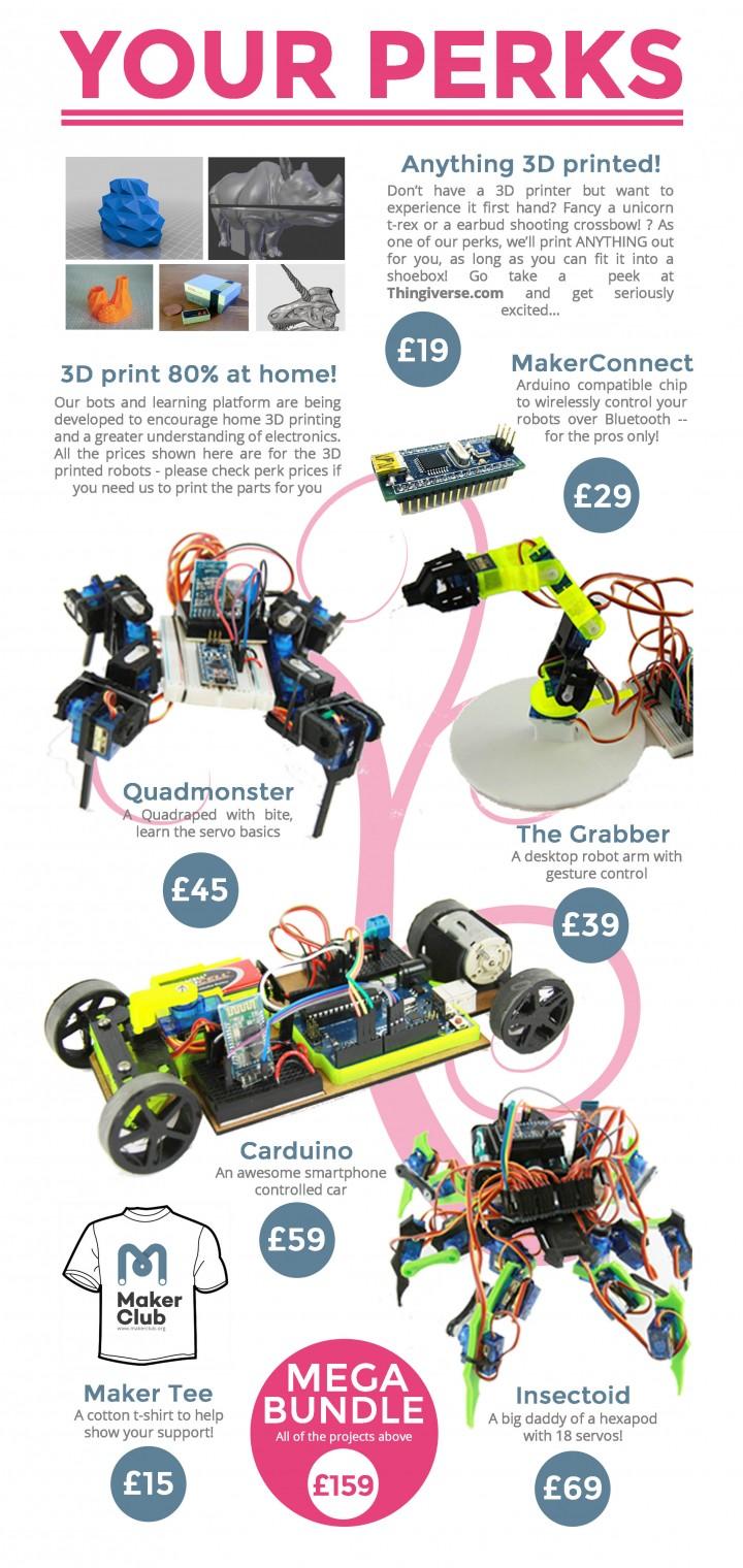 Les robots à imprimer en 3D (80%)