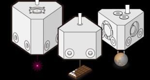 Impression 3D chocolat à la maison