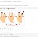 Mesurer la taille de son doigt avec une ficelle